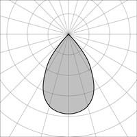 Righello Magnetico